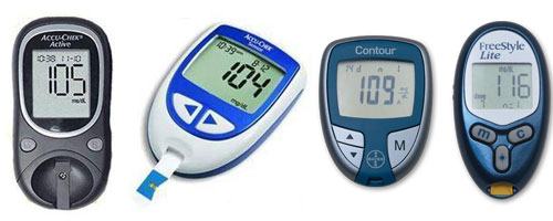 Blood Glucose Meter Devices Market Research