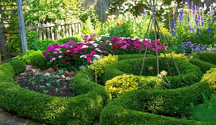 Global Gardening Market Research Report