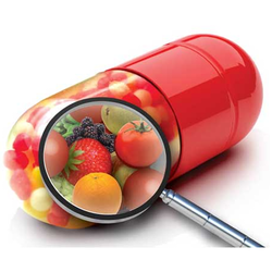 Thailand Nutraceuticals Market Size by Revenues in USD Million, 2011-2016- kenResearch