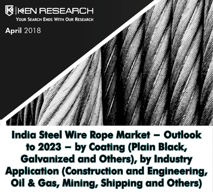 India Steel Wire Rope Market
