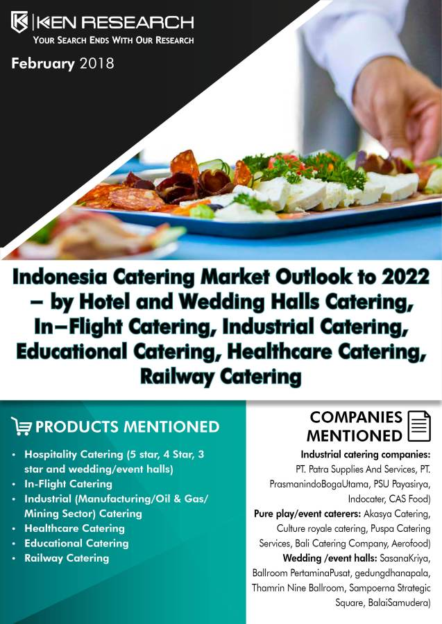 Indonesia catering market Research Report : Ken Research