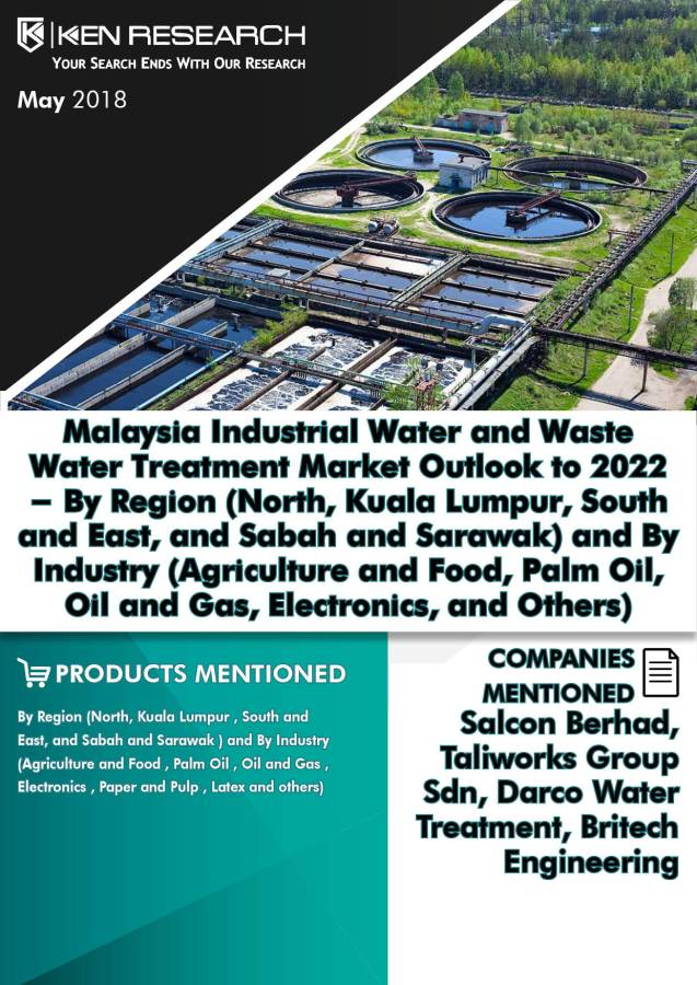 Malaysia Industrial Water and Waste Water Treatment Market Research Report-Ken Research