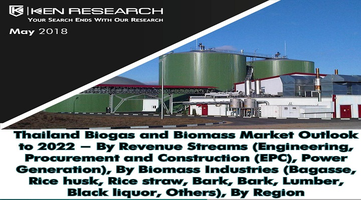 Thailand Biogas And Biomass Market Outlook To 2022 : KenResearch