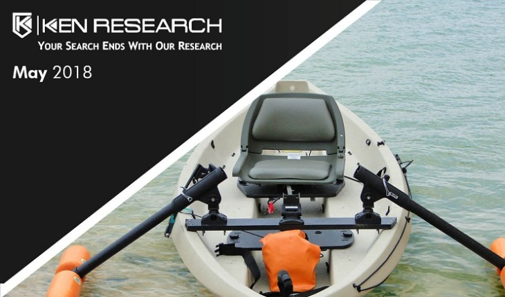 Global Canoeing & Kayaking Equipment Market Cover Page