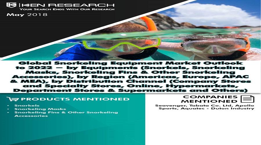 Global Snorkeling Equipment Market Outlook to 2022: KenResearch