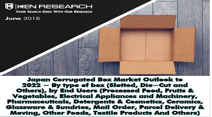 Japan Corrugated Box Market Outlook to 2022 : KenResearch