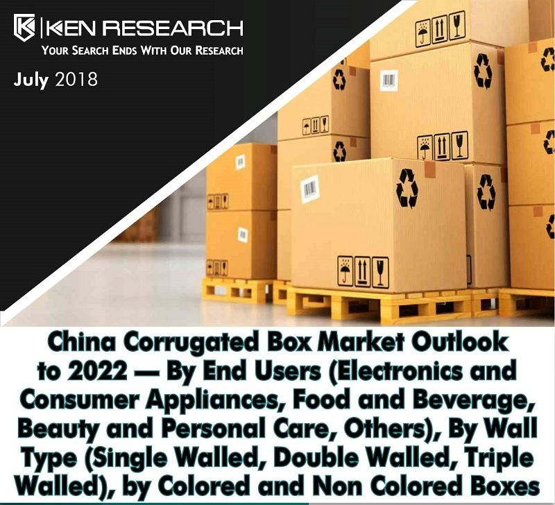 Usage of Automated Machines for Corrugated Box Manufacturing and Growth in Electronics and Consumer Appliances Industry has Supported Corrugated box Industry in China: KenResearch