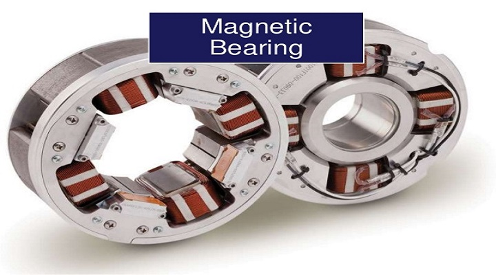 Developments In The Global Magnet Bearing Market: KenResearch