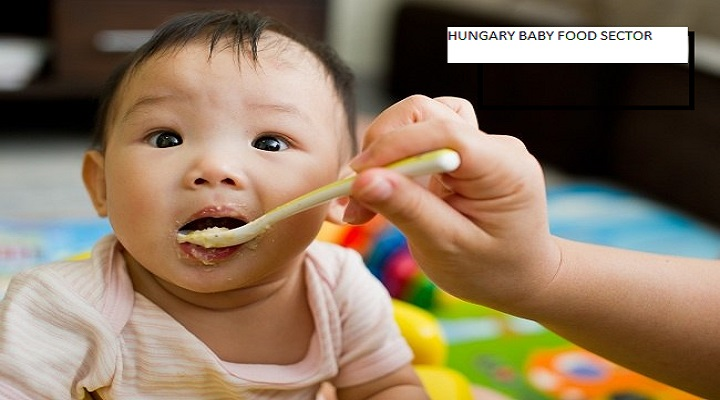 Hungary's Upcoming Baby Food Sectors Market Outlook: Ken Research