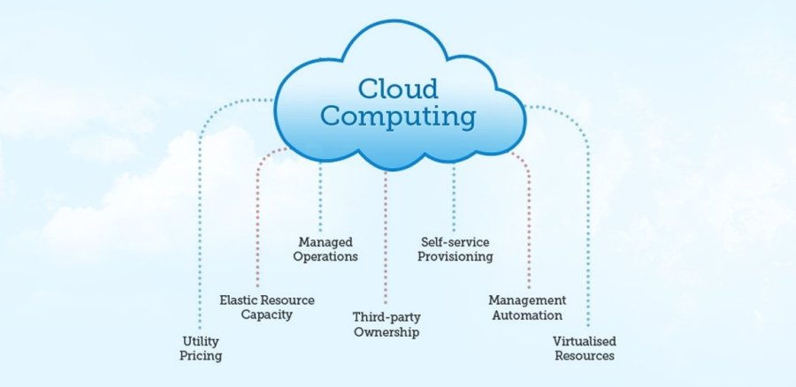 Asia-Pacific Cloud Computing Market Research Report: KenResearch