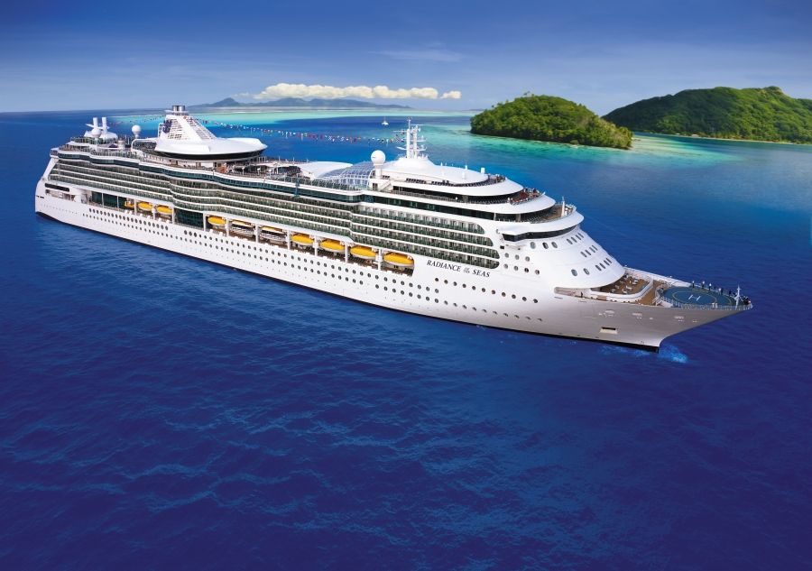 Surging Landscape With More Technological Developments Of The Royal Caribbean Company Market Outlook: Ken Research
