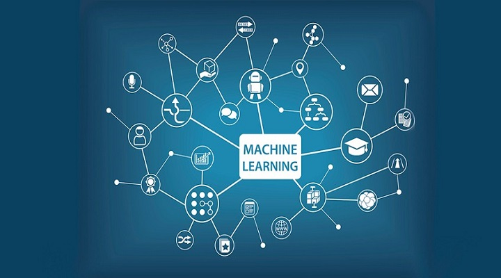 Increasing Demand Of Machine Learning Technology In The Education Market Outlook : KenResearch