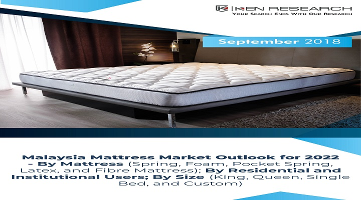 Malaysia Mattress Market Outlook for 2022 : Ken Research
