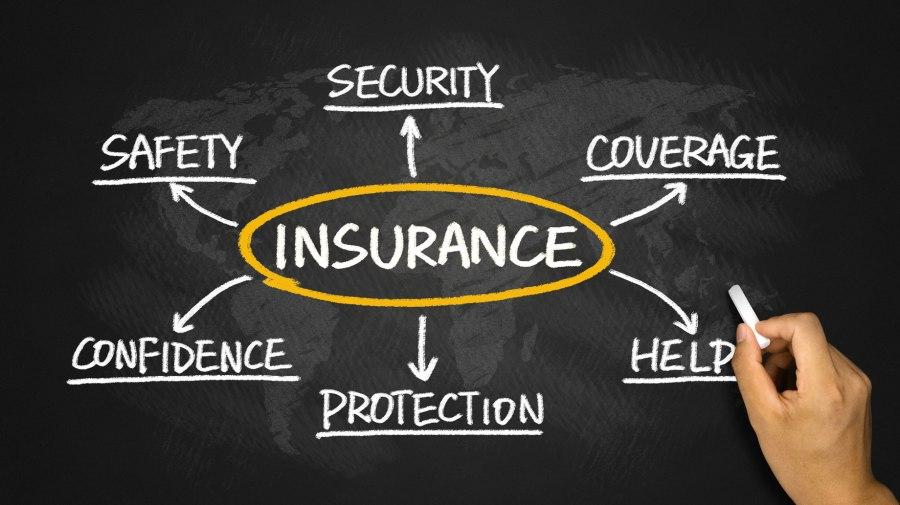 Swedish Insurance Market Research Report: KenResearch