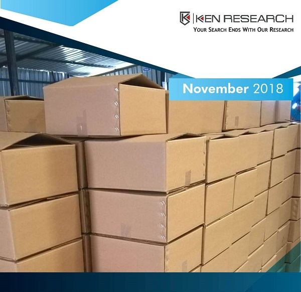 Europe Corrugated Box Market will be Driven by Increasing Shipments of Food and Beverages and E-Commerce Packages: KenResearch
