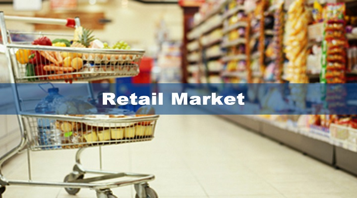Changing Dynamics Of The Retailing In Singapore Market Outlook: Ken Research