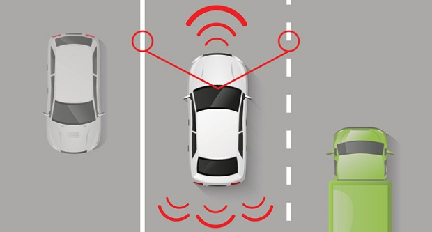 Landscape of the Advanced Driver Assistance Systems in Europe Market Outlook: Ken Research