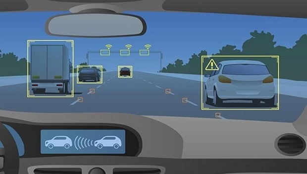 Changing Dynamics of the Advanced Driver Assistance Systems in Latin America Market Outlook: Ken Research