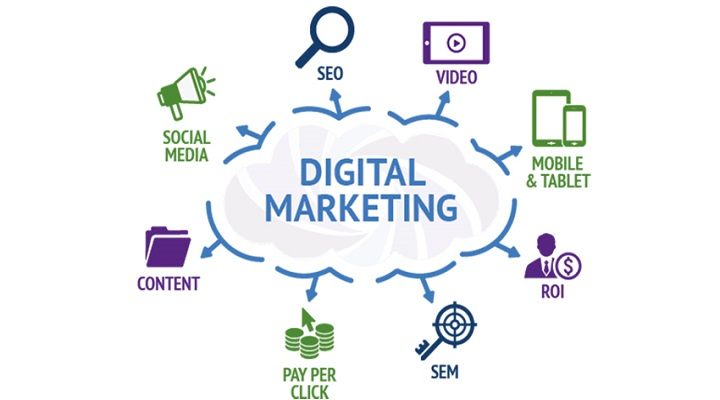 Increase in Awareness and Rise in E-Commerce Industry Expected to Drive Digital Marketing Market in India : Ken Research