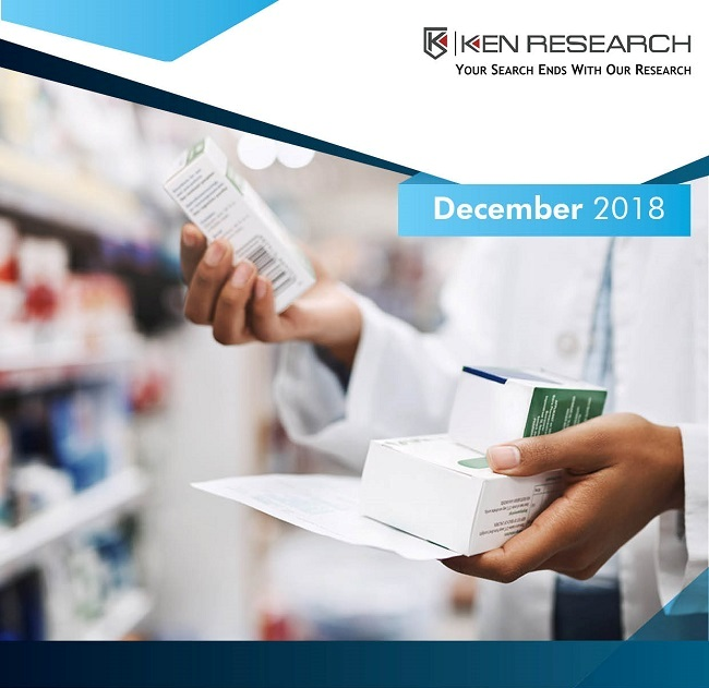 Kuwait Retail Pharmacy Market Outlook to 2022: Ken Research
