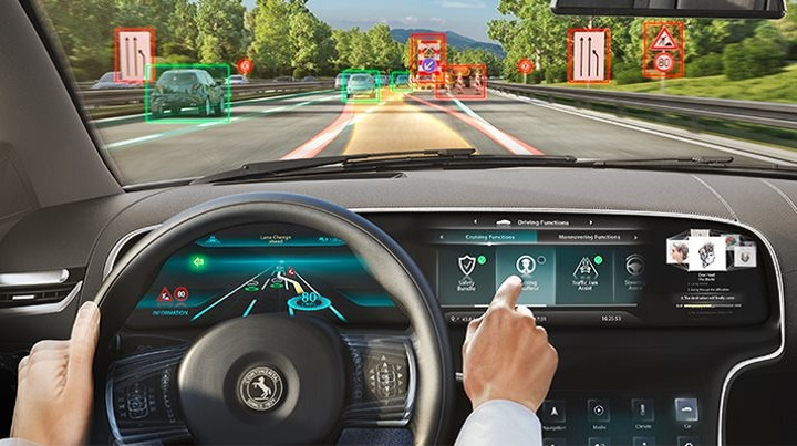 Increasing Demand Of Advanced Driver Assistance Systems In North America: KenResearch