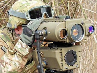 Changing Dynamics Of The Global Military Laser Rangefinder Market Outlook: KenResearch