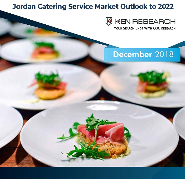 Jordan Catering Service Market Cover Page
