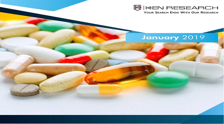 Philippines Nutraceuticals Market Outlook to 2022 : KenResearch