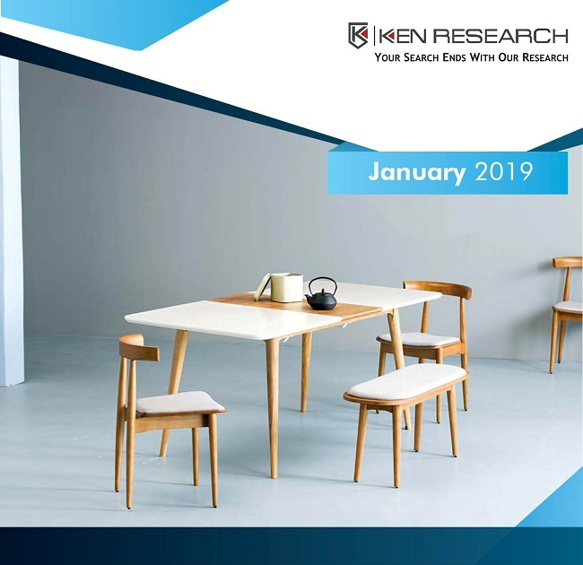 UAE Home Furniture and Furnishing Market: Ken Research