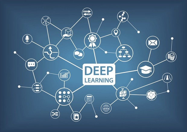 Penetration of the Smart Devices to Drive the Deep Learning Market Over the Forecast Period: Ken Research