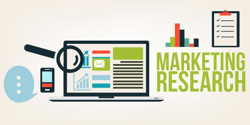 Global Market Research Companies in India, Business Research Company: Ken Research