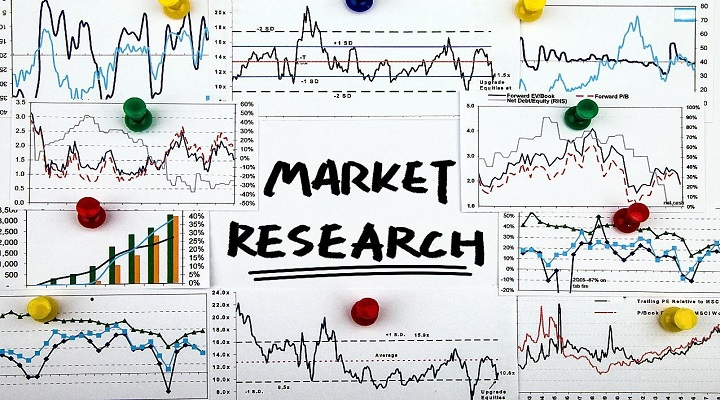 Changing Landscape Of The Marketing Research Industry: Ken Research