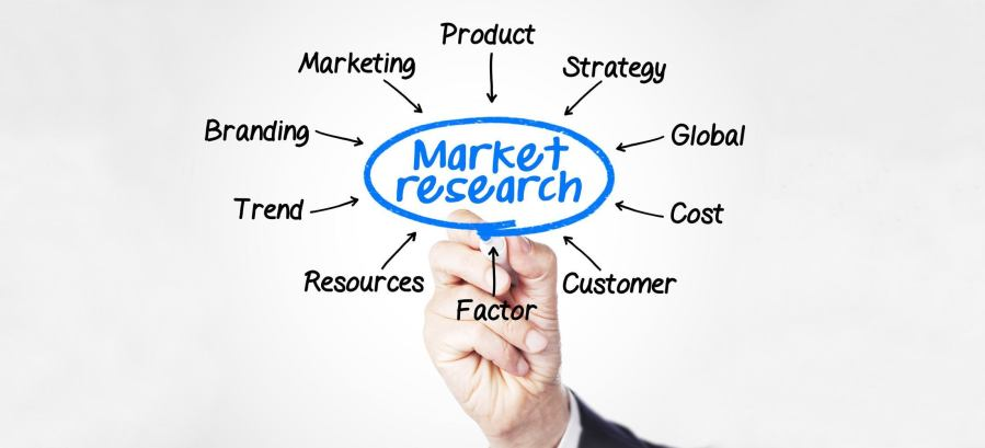 Increase In The Research For Market Research In Global Market Outlook: Ken Research