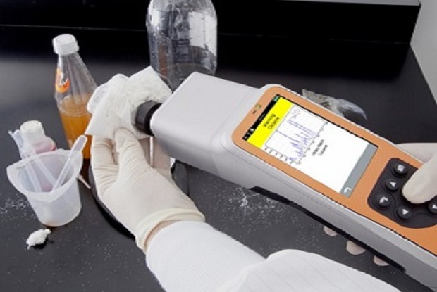 Rising Potential Of The Global Chemical Detection Technology Market Outlook: Ken Research
