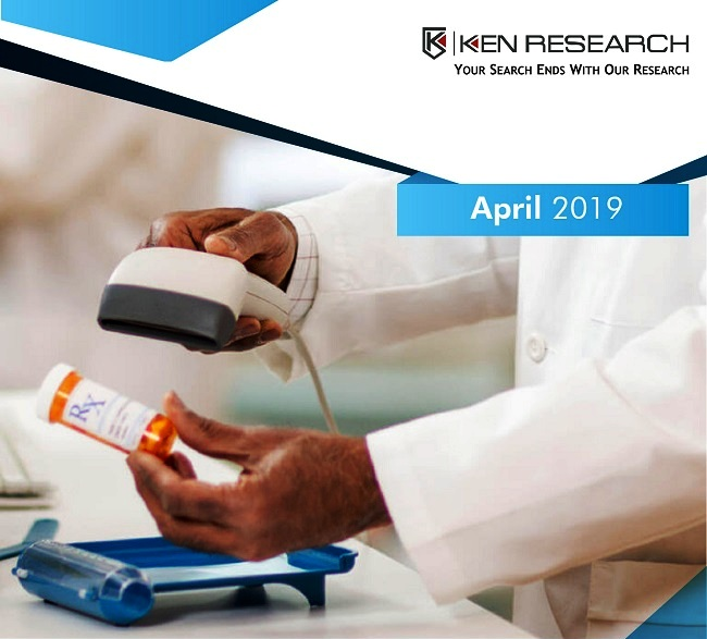 India Online and Offline Pharmacy Retail Market Outlook to 2025: KenResearch