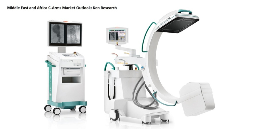 Growing Requirement For The C-Arms In Middle East And Africa Market Outlook: KenResearch