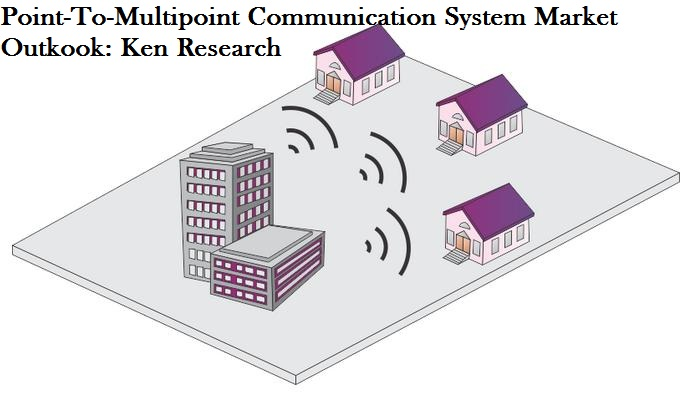 Dynamic Landscape Of The Point-To-Multipoint Communication System Market Outlook: KenResearch