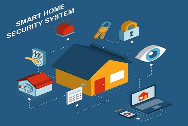 Augmenting Trends in the Europe Smart Home Security and Safety Systems Market Outlook: Ken Research