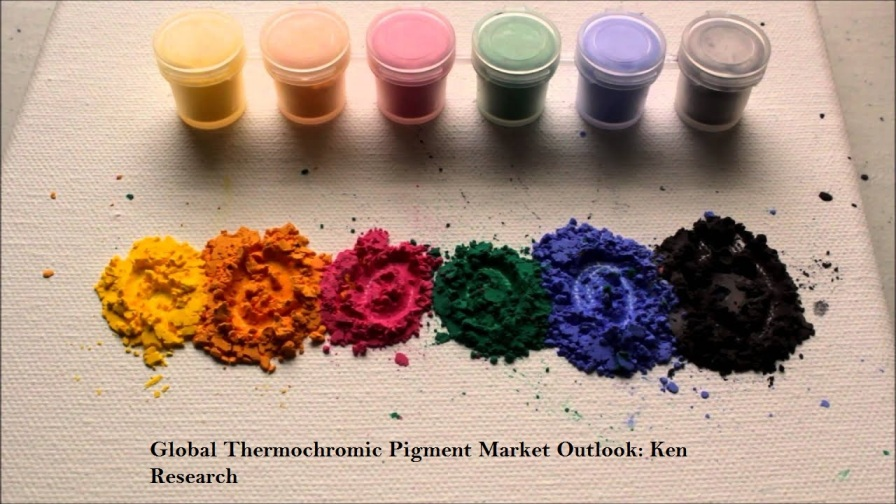 Landscape Of The Global Thermochromic Pigment Market Outlook: KenResearch