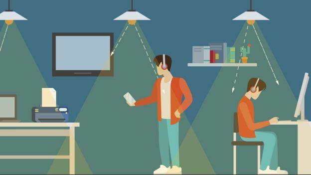 Increasing Potential In The Wireless Fidelity (Wi-Fi) And Light Fidelity (Li-Fi) Market Outlook: KenResearch