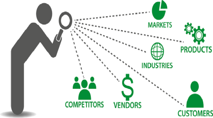 Profitable Landscape Of The Best Market Research Company In India Market Outlook: KenResearch