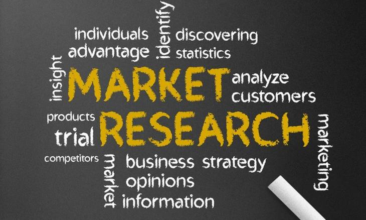 Business Research Companies