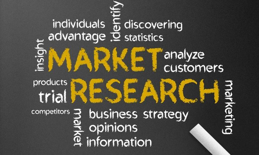 Significant Landscape Of The Business Research Companies Market Outlook: Ken Research