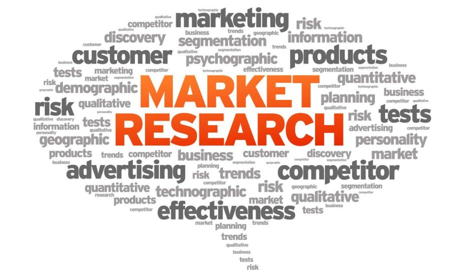 Growing Trends Of The International Market Research Company Outlook: Ken Research