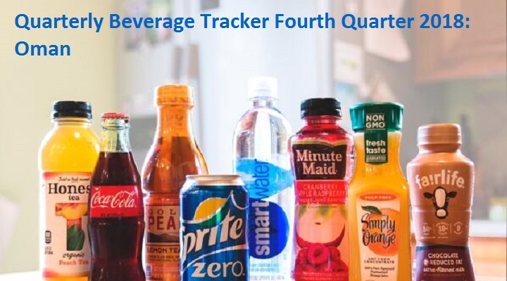Dynamic Landscape Of The Beverages In Oman Market Outlook: Ken Research