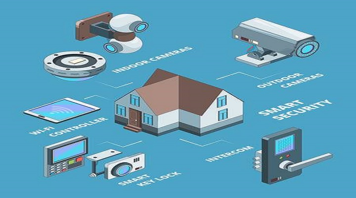 Increasing Trends In The North America Smart Home Security And Safety Market Outlook: Ken Research