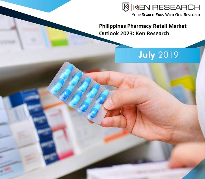 Philippines Pharmacy Retail Market is driven by the High Sale of Prescription Drugs Coupled with Growth in the Private Label Medicines: Ken Research Analysis