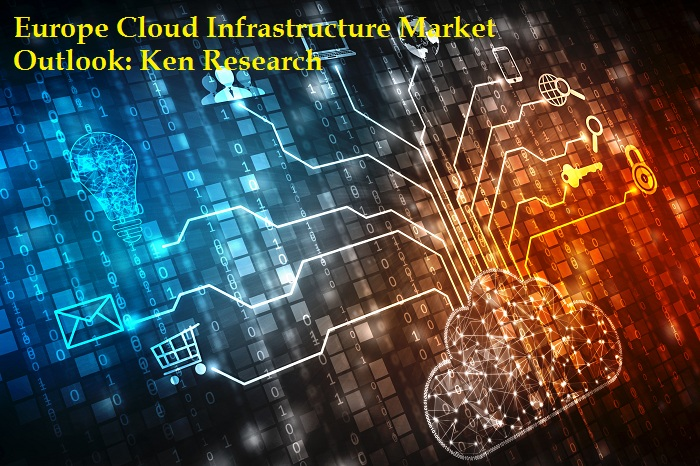 Increasing Insight Of The Cloud Infrastructure Market Outlook In Europe: Ken Research