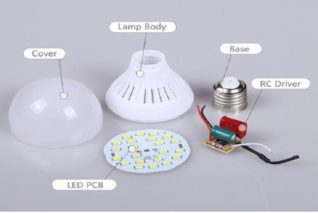 Increase in Use in Digital Advertising & Consumer Electronics Coupled with Rise in Demand for Energy-Efficient Lights and Ban on the Usage of Incandescent Bulbs is Set to Drive Global Led Materials Market over the Forecast Period: Ken Research