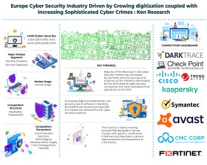 Europe Cyber Security Industry (1)